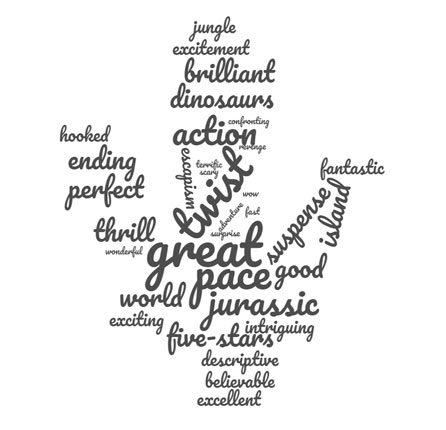 The Billionaire's Graveyard review wordcloud